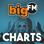 bigFM CHARTS