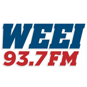 WEEI 93.7 FM - Boston Sports News